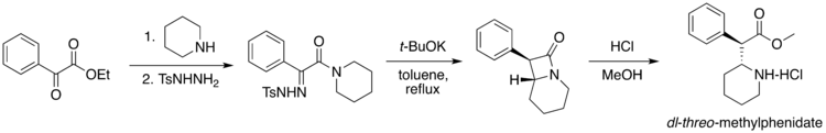 Methylphenidate synthesis graphic