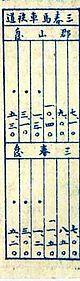 略時刻表(明治39年)