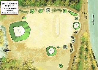 Mott Archaeological Preserve - Layout of the mounds at the Mott Site