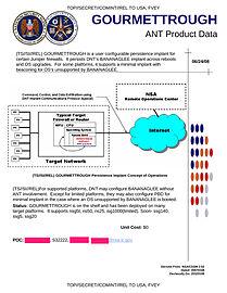 NSA GOURMETTROUGH