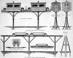 Aldershot narrow-gauge suspension railway - Image: Narrow Gauge Suspension Railway (cropped)