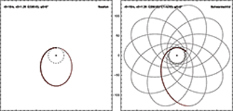 Schwarzschild metric - Comparison between the orbit of a testparticle in Newtonian (left) and Schwarzschild (right) spacetime; note the Apsidal precession on the right.