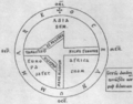 Noachide map from the Abbey library of Saint Gall (oldest map naming Europe), Isidore-Codex 236.png