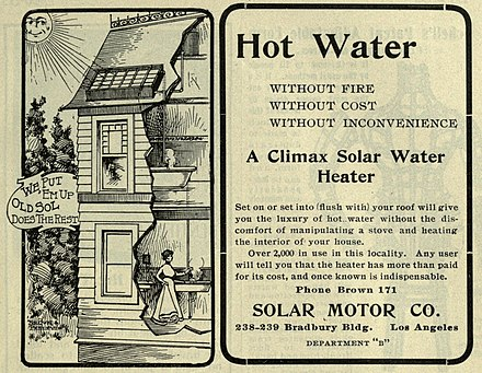 Solar water heating - Wikiwand