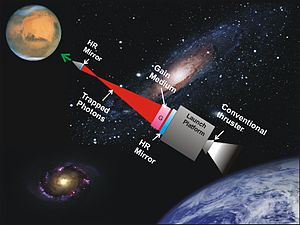 Photonic laser thruster - Image: PLT Concept Illustration