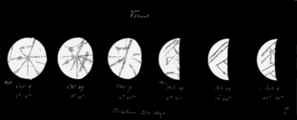 PSM V75 D532 Phases of the planet venus.png