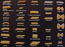 hvor stammer pasta fra