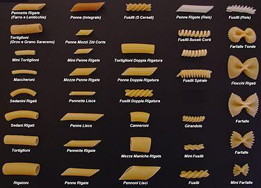 Pasta - Wikipedia