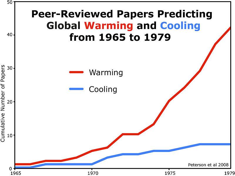 Essay on global warming wikipedia