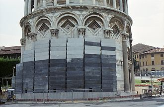 Counterweight - Leaning Tower of Pisa has used external counterweights to stabilize the once gradually falling structure.