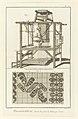 Print, Passementerie, Façon de passer le Patron par derriere, 1772 (CH 18613515).jpg