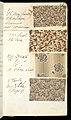 Printer's Sample Book, No. 19 Wood Colors Nov. 1882, 1882 (CH 18575281-52).jpg