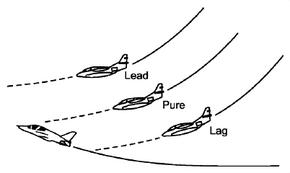 Risultato immagini per lag pursuit tactics