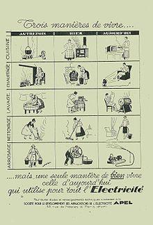 Lectricit wikimonde for Les dangers de l electricite