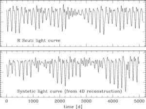 R Щита — Википедия