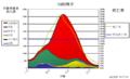 SARS Statistics.png
