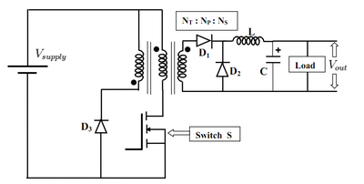 Help for the two transistor forward converter.
