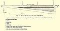 Spurrell's layers.jpg