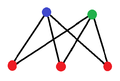 Star coloring of the complete graph K2,3.png