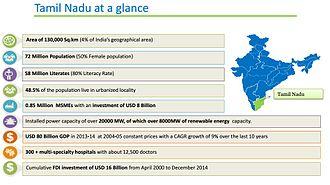 Economy of Tamil Nadu - Stats about Tamil Nadu