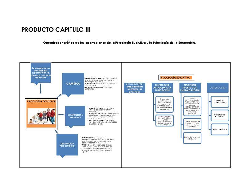 Psicologia evolutiva definicion pdf file