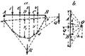Teknisk Elasticitetslære - Pl2-fig13.png