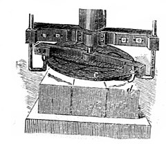 PORTION OF PLANING-MACHINE, WITH THE REVOLVING ARM AND CUTTERS.