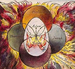 William Blake's mythology cover