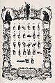 The French sign language alphabet with ornate border, above Wellcome V0016556 retusche.jpg