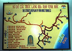 The Structureplan of Vinh Moc Tunnels