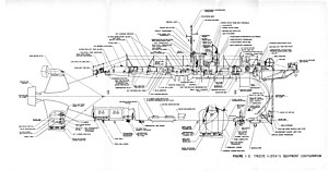 Bathyscaphe Trieste II - Equipment configuration.