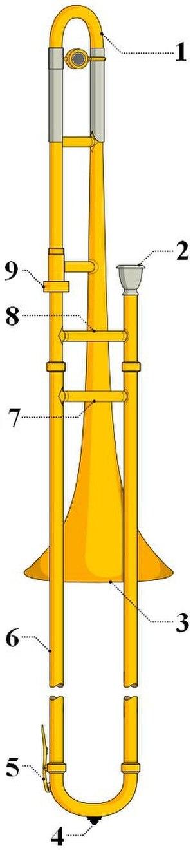 Water key - Anatomy of a trombone (part 5 is the water key)