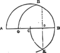 Villard de Honnecourt Trois arcs.png