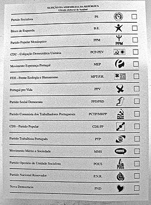 Portuguese legislative election, 2009 - Ballot for the district of Setúbal.