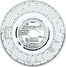 Chronotachygraphe Wikipedia