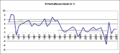Wirtschaftswachstum Japan.png