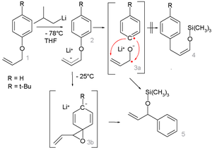1,2-Wittig rearrangement - 1,2-Wittig rearrangement competing mechanism