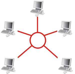 Star type of network