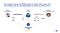 (20201118)(Piloting with EBSI Webinar 2 Roadmap Your Pilot)(v1.01)-23.png