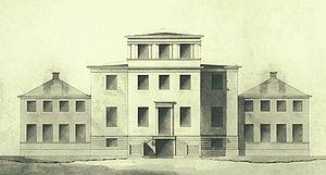 Øregård Museum