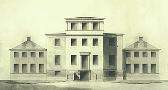 Øregård Museum - Image: Øregård rendering