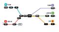 広島シティネットワーク路線図.png