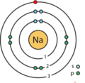 11 sodium (Na) Bohr model b.png