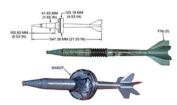 datant vieux obus de fusil de chasse Date branchement OKC