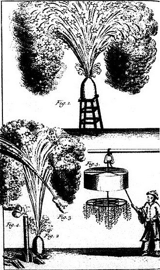 Fireworks - An 18th-century illustration of Chinese fireworks from an English abstract of an account of China by French Jesuit Pierre Nicolas d'Incarville.