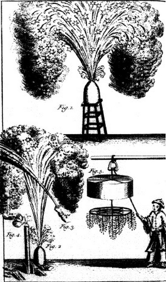 18th century English illustration of Chinese fireworks
