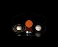 1e8m comparison Saturn Jupiter OGLE-TR-122b with Uranus Neptune Sirius B Earth Venus no transparency.png