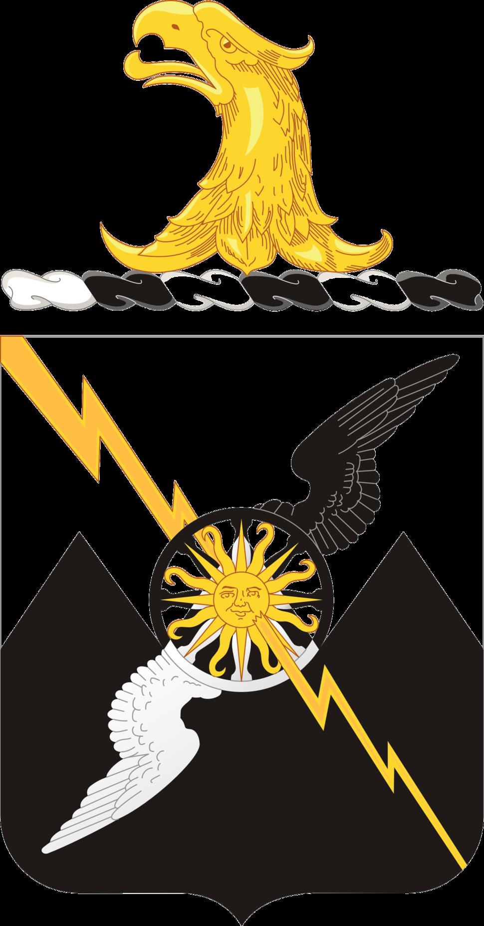 61st Coast Artillery Regiment COA