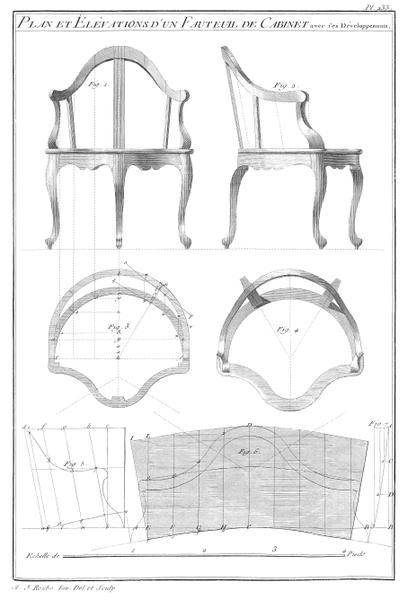 File:A-J Roubo - L'Art du Menuisier - Planche 233.png