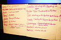 A list of leadership roles is posted on a wall during advanced leadership training Dec. 8, 2011, at Headquarters Air Mobility Command (AMC), Scott Air Force Base, Ill 111208-F-OK556-205.jpg